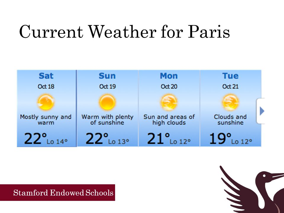 Stamford Endowed Schools Current Weather for Paris