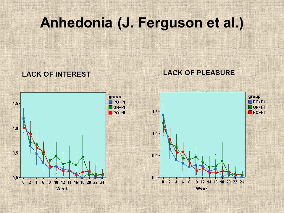 Physical AnhedoniaSocial Anhedonia Anhedonia (Chapman at al.)