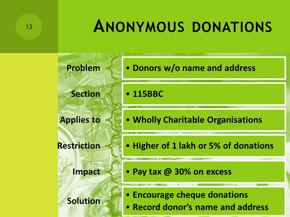 A NONYMOUS DONATIONS ProblemDonors w/o name and address Section115BBC Applies toWholly Charitable Organisations RestrictionHigher of 1 lakh or 5% of d