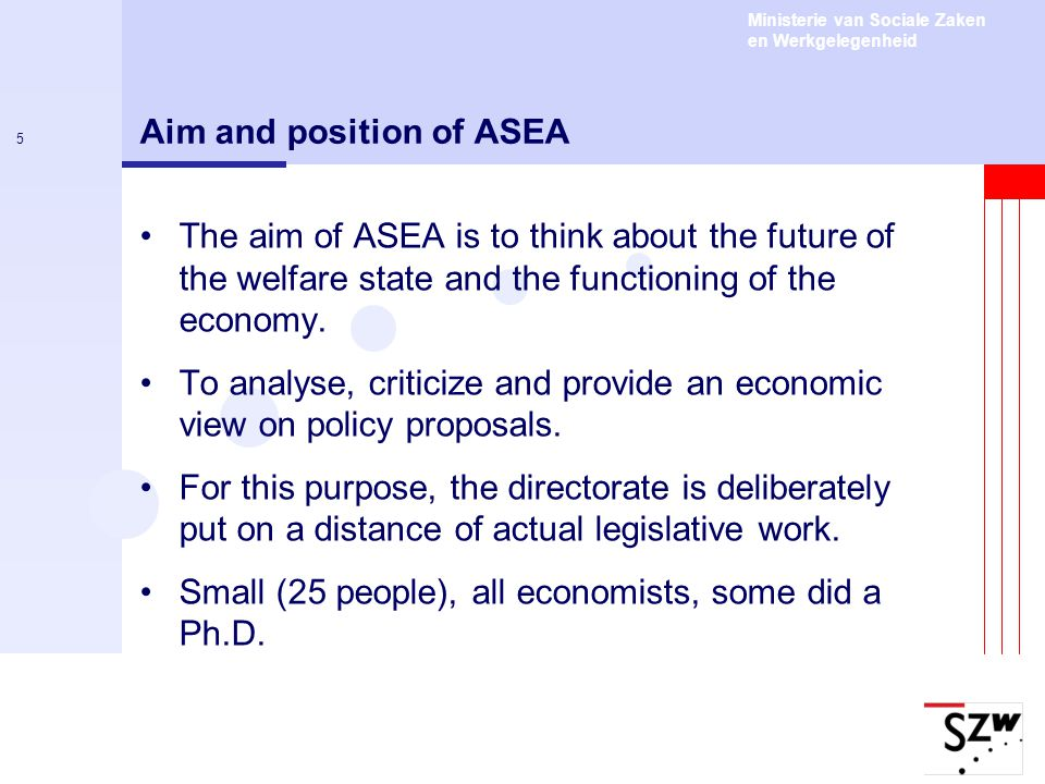 Ministerie van Sociale Zaken en Werkgelegenheid 6 Questions we answer are: Should the welfare state adjust as a reaction to recent trends.