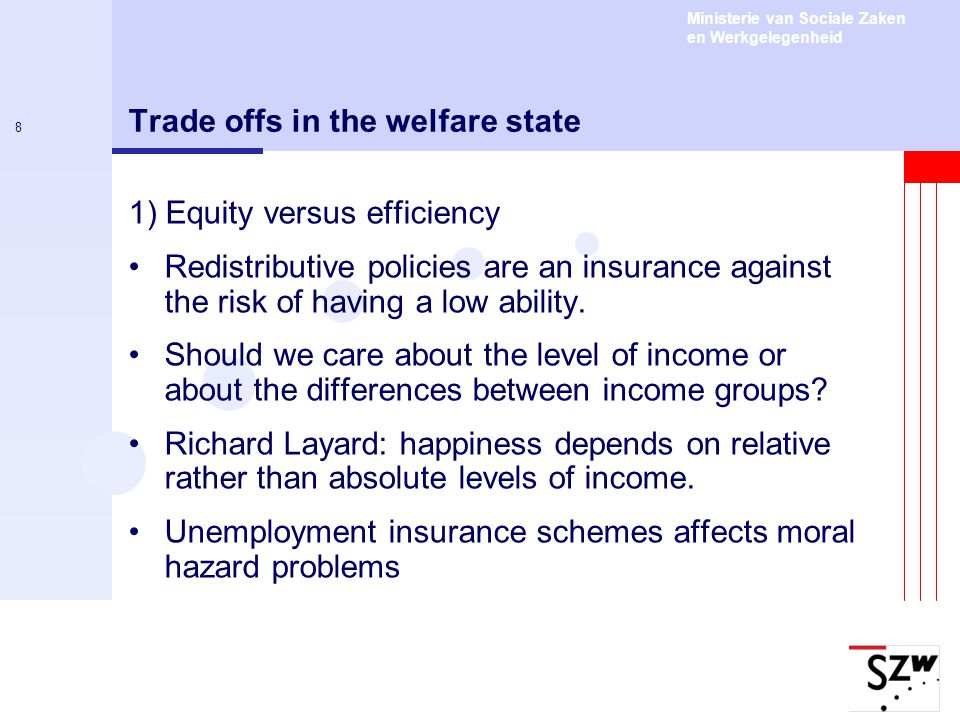 Ministerie van Sociale Zaken en Werkgelegenheid 9 Trade offs in the welfare state 2) Solidarity versus the freedom to choose Redistribution is one motive for collective arrangements.