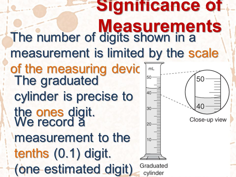 Significance of Measurements The number of digits shown in a measurement is limited by the scale of the measuring device.