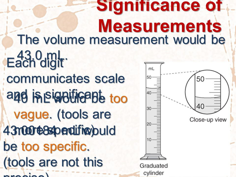 Significance of Measurements The volume measurement would be 43.0 mL.