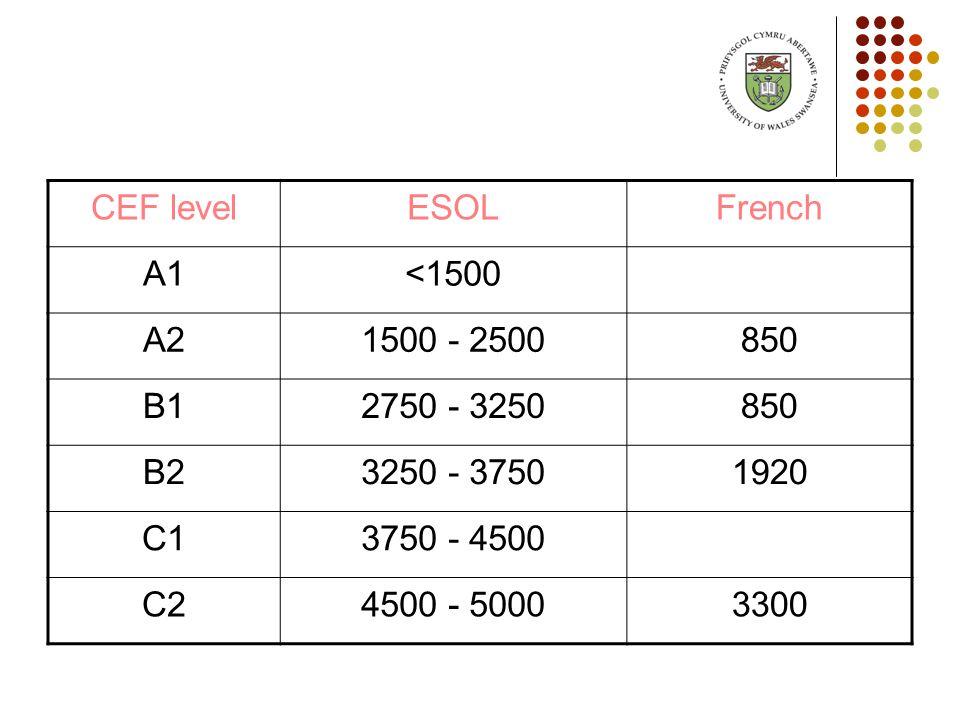 CEF levelESOLFrench A1<1500 A21500 - 2500850 B12750 - 3250850 B23250 - 37501920 C13750 - 4500 C24500 - 50003300