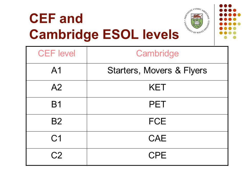 CEF and Cambridge ESOL levels CEF levelCambridge A1Starters, Movers & Flyers A2KET B1PET B2FCE C1CAE C2CPE