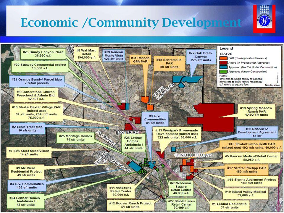Economic /Community Development
