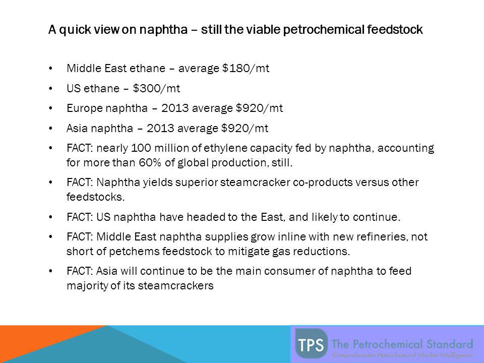 A quick view on naphtha – still the viable petrochemical feedstock Middle East ethane – average $180/mt US ethane – $300/mt Europe naphtha – 2013 average $920/mt Asia naphtha – 2013 average $920/mt FACT: nearly 100 million of ethylene capacity fed by naphtha, accounting for more than 60% of global production, still.