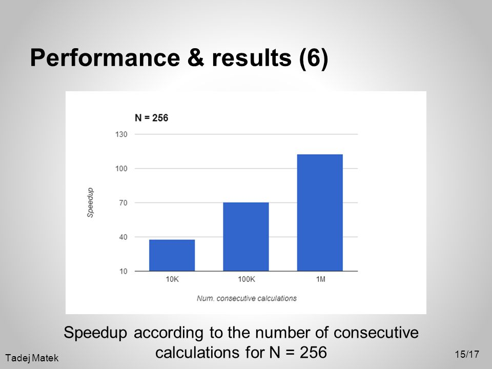 Performance & results (6) Speedup according to the number of consecutive calculations for N = 256 15/17 Tadej Matek