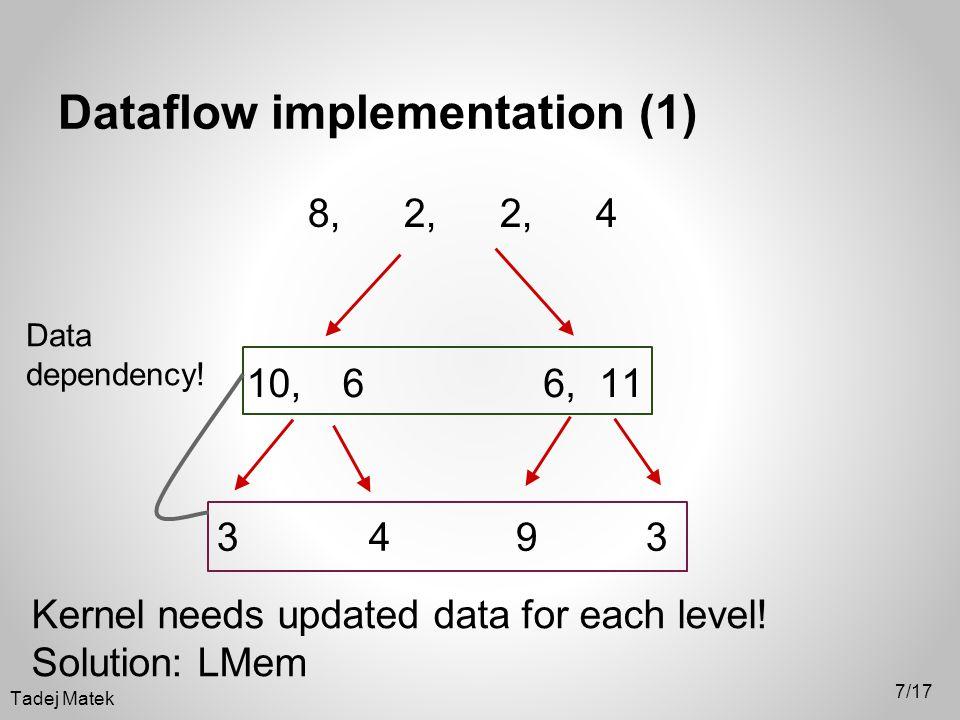 Dataflow implementation (1) 8,2,2,4 10,66, 11 3 4 9 3 Data dependency.