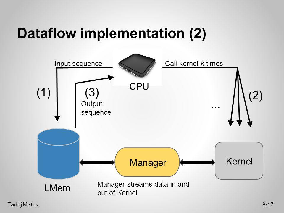 Dataflow implementation (2) CPU LMem Input sequence (1) Manager Kernel (2) Call kernel k times...