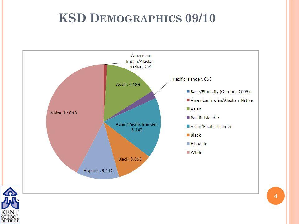 KSD D EMOGRAPHICS 09/10 4