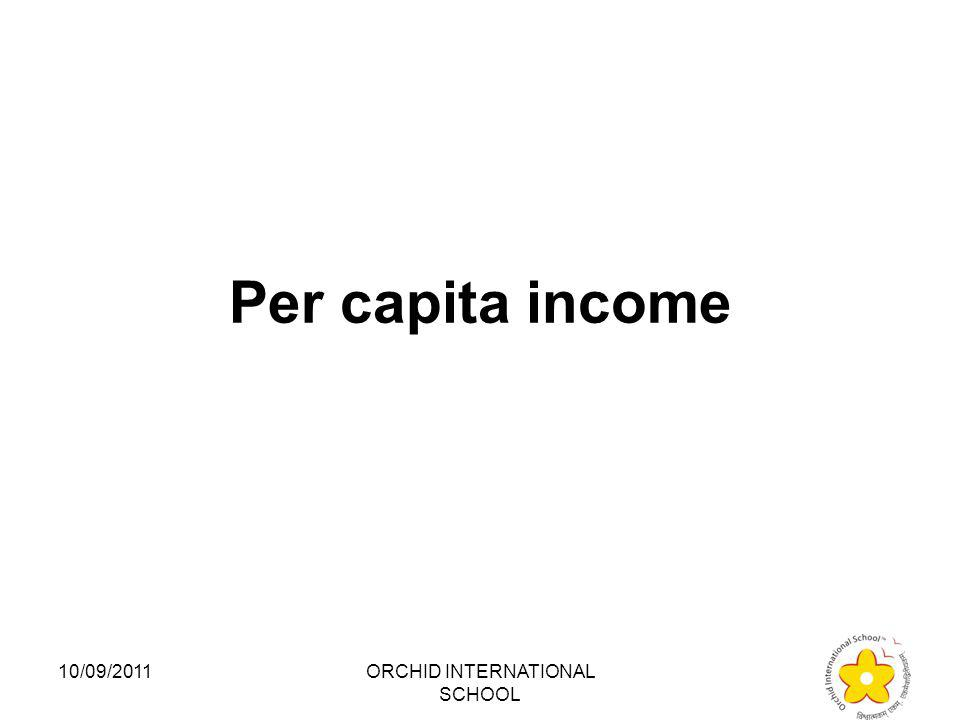 What is the concept of a developed country? 1.Optional income 2.Per capita income 3.Absolute poverty 4.Monetary income 10/09/2011ORCHID INTERNATIONAL