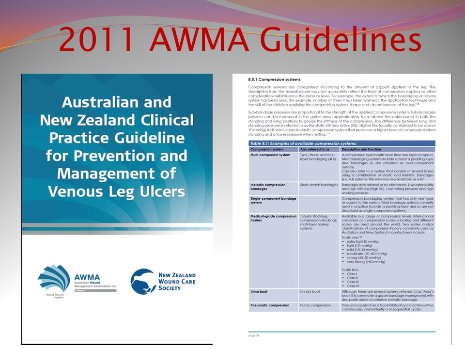 2011 AWMA Guidelines