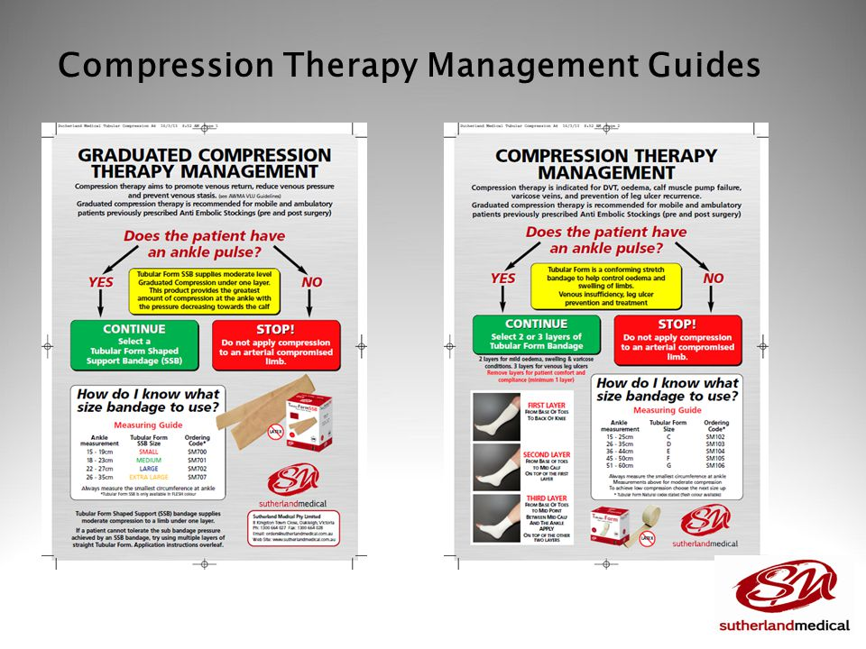 Compression Therapy Management Guides