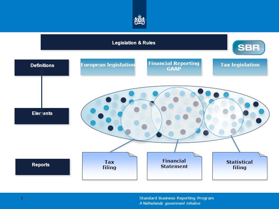Legislation & Rules Definitions Elements European legislation Financial Reporting GAAP Tax legislation Tax filing Financial Statement Statistical filing Reports 8 Standard Business Reporting Program A Netherlands government initiative
