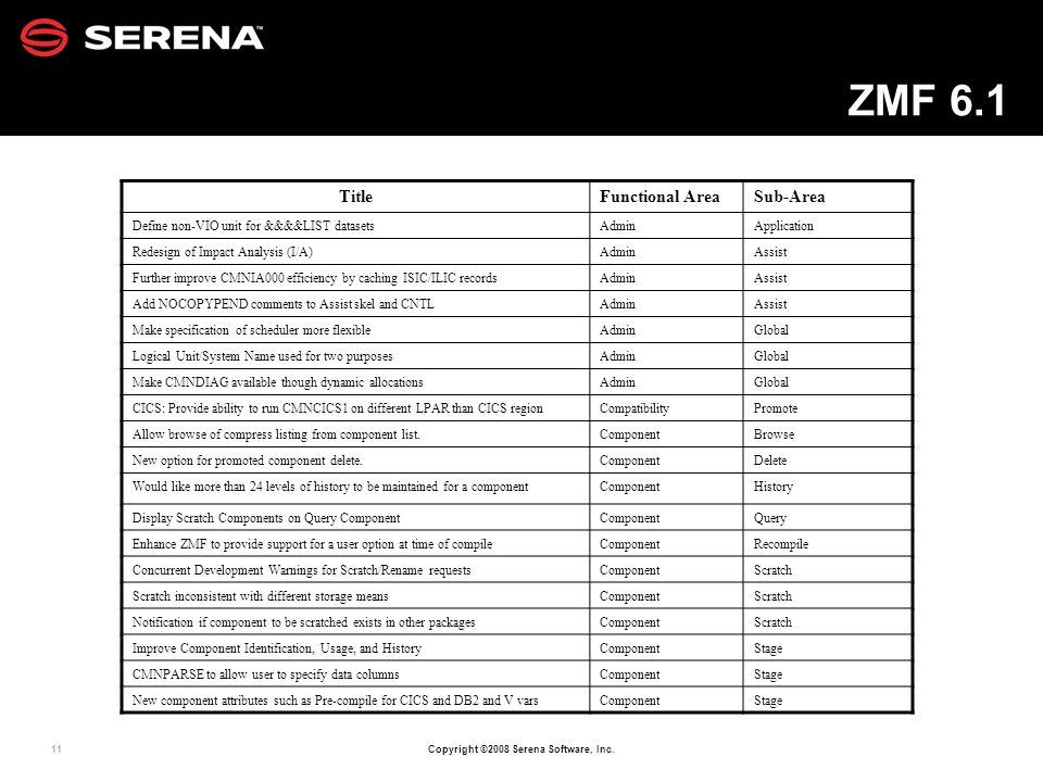 11 Copyright ©2008 Serena Software, Inc. ZMF 6.1 TitleFunctional AreaSub-Area Define non-VIO unit for &&&&LIST datasetsAdminApplication Redesign of Im