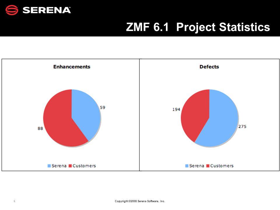 6 Copyright ©2008 Serena Software, Inc. ZMF 6.1 Project Statistics