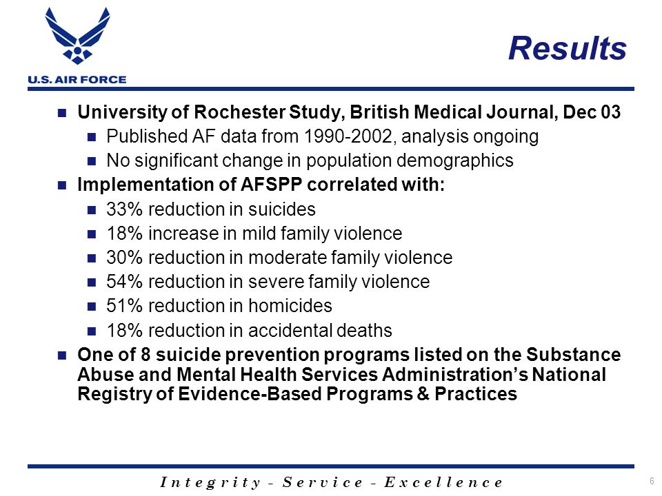 I n t e g r i t y - S e r v i c e - E x c e l l e n c e 6 Results University of Rochester Study, British Medical Journal, Dec 03 Published AF data fro