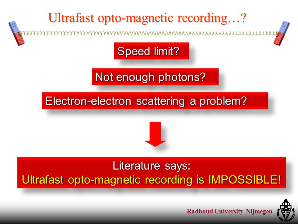 Radboud University Nijmegen Ultrafast opto-magnetic recording….