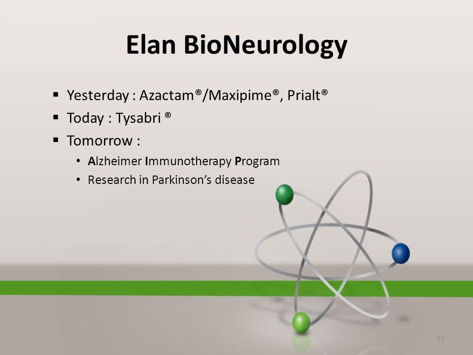 Elan BioNeurology  Yesterday : Azactam®/Maxipime®, Prialt®  Today : Tysabri ®  Tomorrow : Alzheimer Immunotherapy Program Research in Parkinson's d