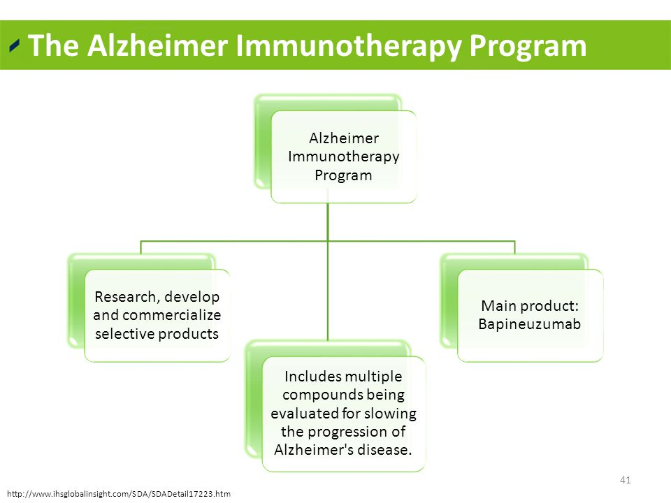 Alzheimer Immunotherapy Program Research, develop and commercialize selective products Includes multiple compounds being evaluated for slowing the pro