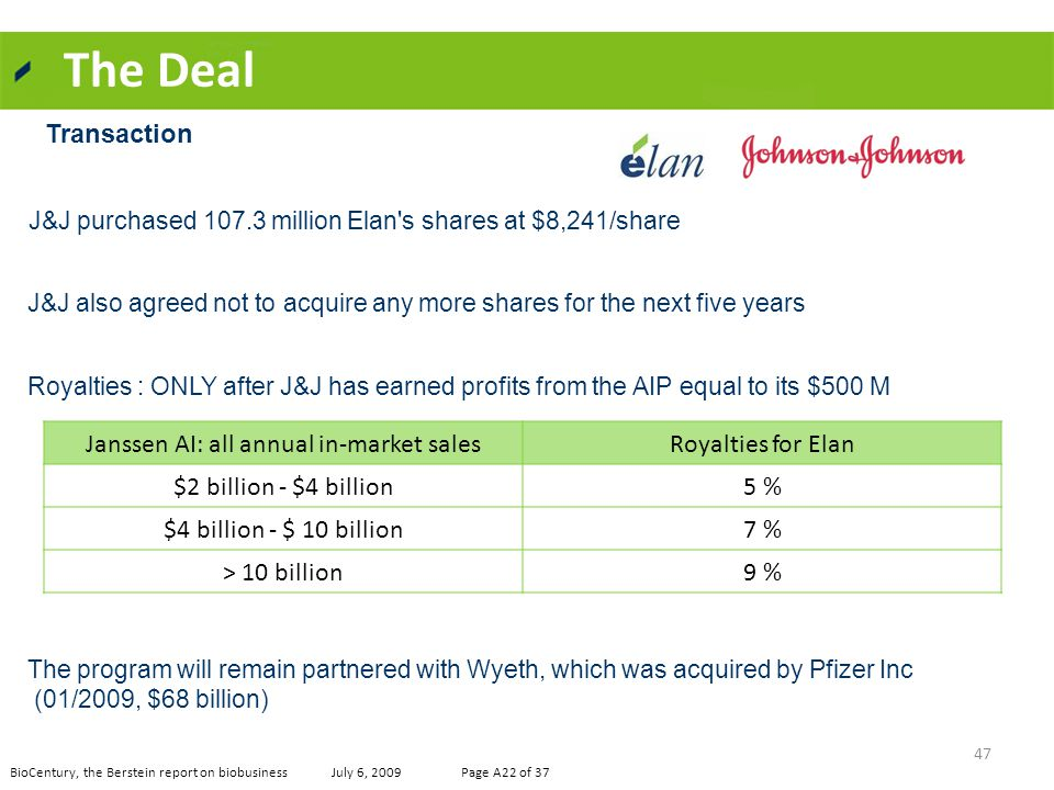 The Deal 47 BioCentury, the Berstein report on biobusiness July 6, 2009 Page A22 of 37 Transaction J&J purchased 107.3 million Elan s shares at $8,241/share J&J also agreed not to acquire any more shares for the next five years The program will remain partnered with Wyeth, which was acquired by Pfizer Inc (01/2009, $68 billion) Royalties : ONLY after J&J has earned profits from the AIP equal to its $500 M Janssen AI: all annual in-market salesRoyalties for Elan $2 billion - $4 billion5 % $4 billion - $ 10 billion7 % > 10 billion9 %