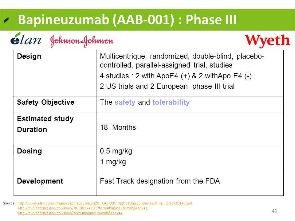 Bapineuzumab (AAB-001) : Phase III 49 DesignMulticentrique, randomized, double-blind, placebo- controlled, parallel-assigned trial, studies 4 studies : 2 with ApoE4 (+) & 2 withApo E4 (-) 2 US trials and 2 European phase III trial Safety ObjectiveThe safety and tolerability Estimated study Duration 18 Months Dosing0.5 mg/kg 1 mg/kg Source : http://www.elan.com/Images/Bapineuzumab%20_AAB-001_%20Backgrounder%20Final_tcm3-20147.pdfhttp://www.elan.com/Images/Bapineuzumab%20_AAB-001_%20Backgrounder%20Final_tcm3-20147.pdf http://clinicaltrials.gov/ct2/show/NCT00574132?term=bapineuzumab&rank=1 http://clinicaltrials.gov/ct2/show?term=bapineuzumab&rank=4 DevelopmentFast Track designation from the FDA
