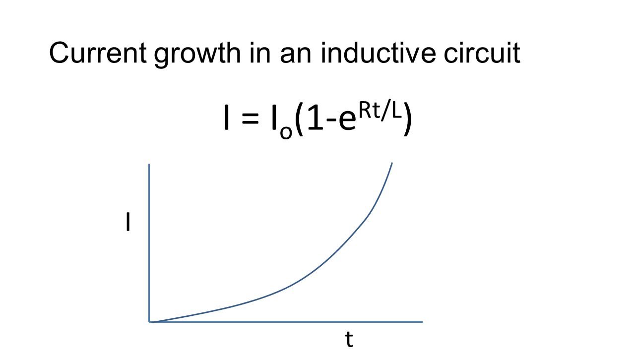 Current growth in an inductive circuit I = I o (1-e Rt/L ) I t