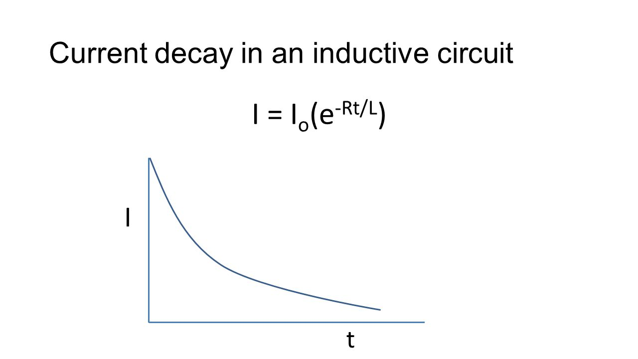 Current decay in an inductive circuit I = I o (e -Rt/L ) I t