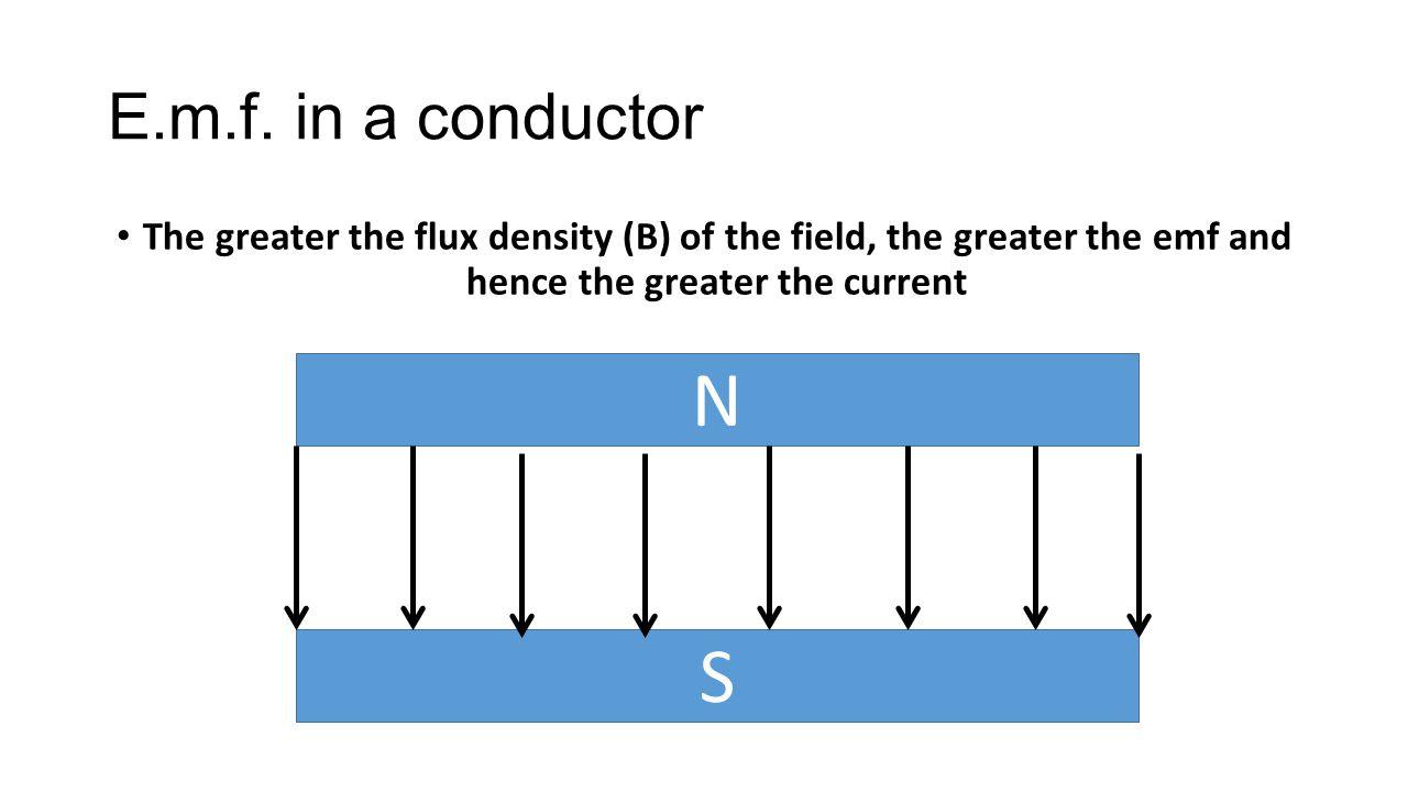 Example  (relative) =  (material) /  air)