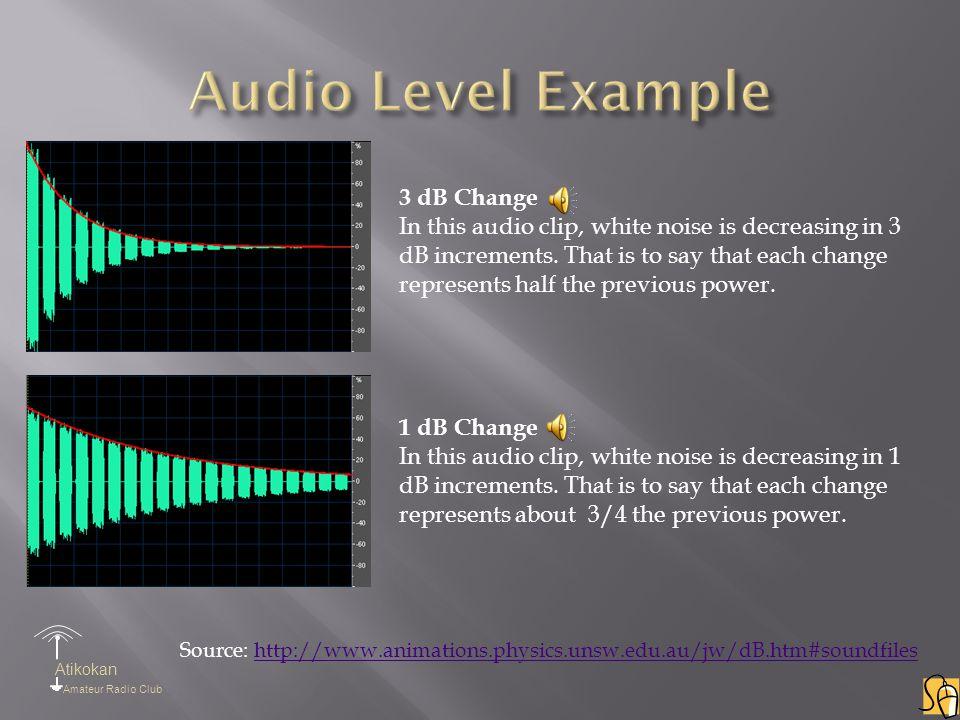 Atikokan Amateur Radio Club Source: http://www.animations.physics.unsw.edu.au/jw/dB.htm#soundfileshttp://www.animations.physics.unsw.edu.au/jw/dB.htm#