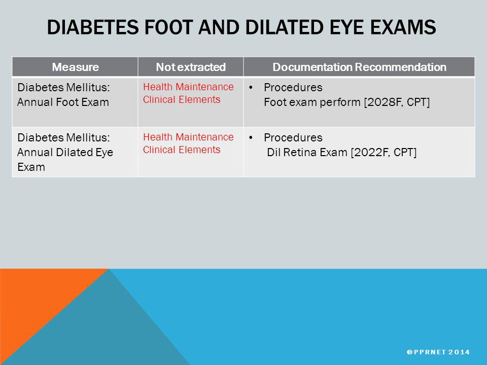 DIABETES FOOT AND DILATED EYE EXAMS MeasureNot extractedDocumentation Recommendation Diabetes Mellitus: Annual Foot Exam Health Maintenance Clinical Elements Procedures Foot exam perform [2028F, CPT] Diabetes Mellitus: Annual Dilated Eye Exam Health Maintenance Clinical Elements Procedures Dil Retina Exam [2022F, CPT] ©PPRNET 2014
