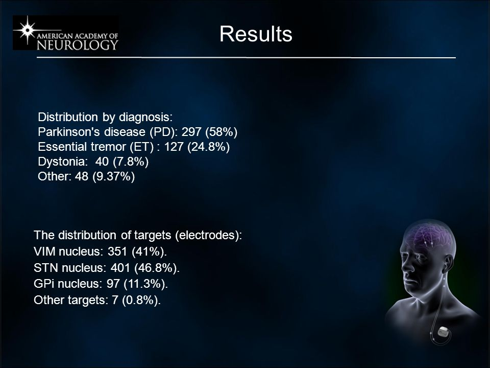 Results Distribution by diagnosis: Parkinson's disease (PD): 297 (58%) Essential tremor (ET) : 127 (24.8%) Dystonia: 40 (7.8%) Other: 48 (9.37%) The d