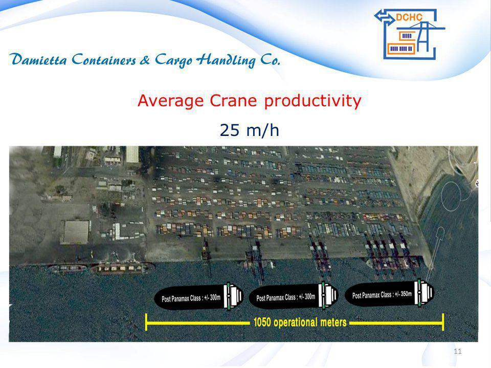 Average Crane productivity 25 m/h 11