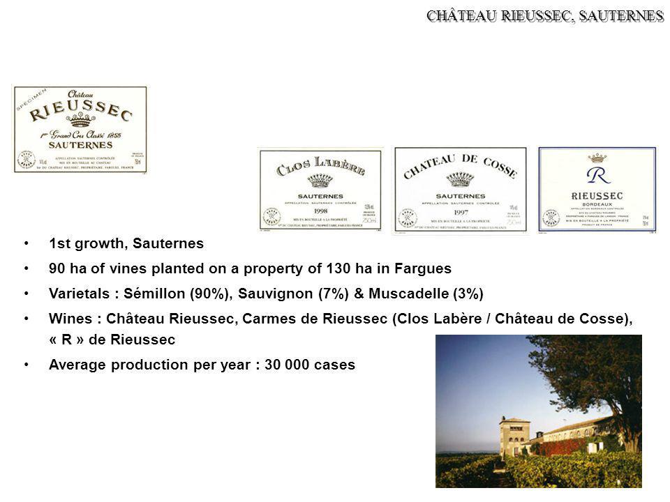 CHÂTEAU RIEUSSEC, SAUTERNES 1st growth, Sauternes 90 ha of vines planted on a property of 130 ha in Fargues Varietals : Sémillon (90%), Sauvignon (7%)