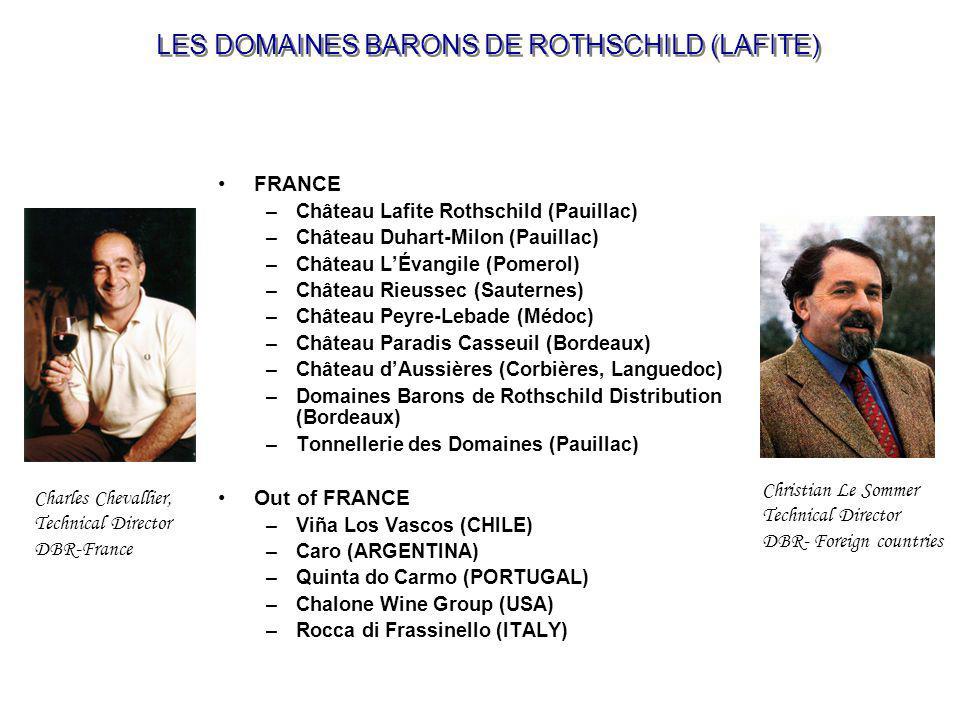 FRANCE –Château Lafite Rothschild (Pauillac) –Château Duhart-Milon (Pauillac) –Château L'Évangile (Pomerol) –Château Rieussec (Sauternes) –Château Pey