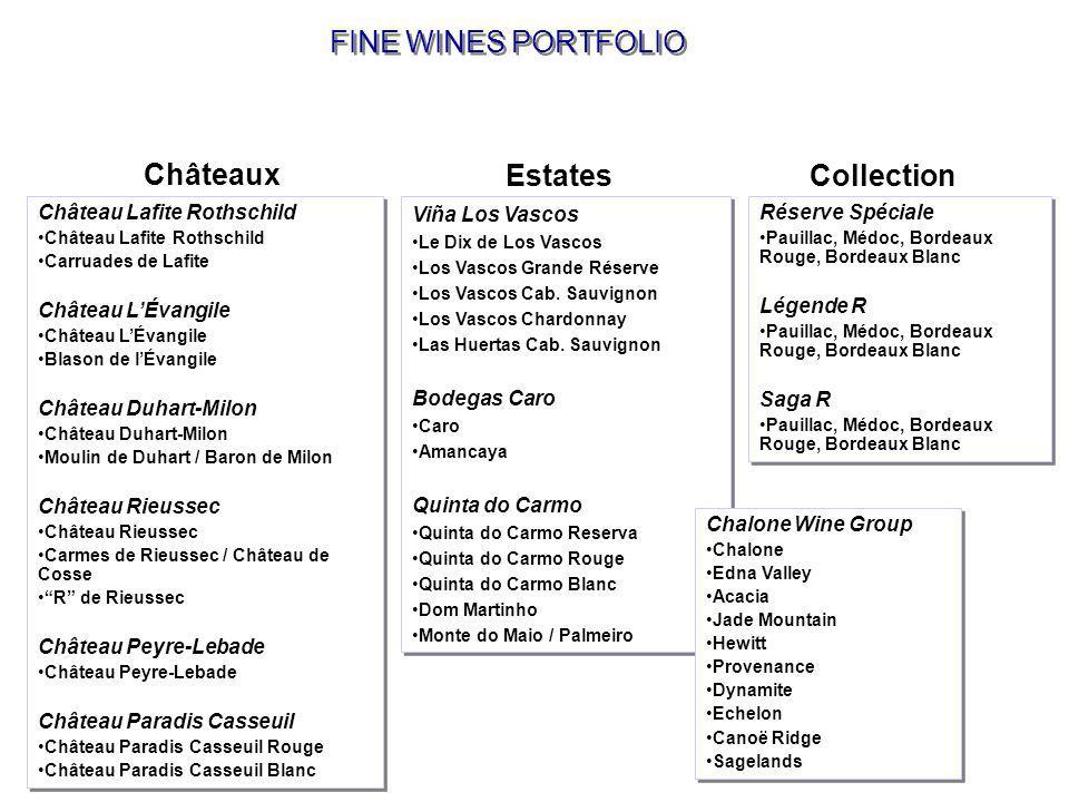 CHÂTEAU LAFITE ROTHSCHILD 1st growth, Médoc 100 ha of vines planted on a property of 180 ha Varietals : Cabernet Sauvignon (71%), Merlot (25%), Cabernet Franc (3%) & Petit Verdot (1%) Wines : Château Lafite Rothschild, Carruades de Lafite Average total production per year : 40 000 cases