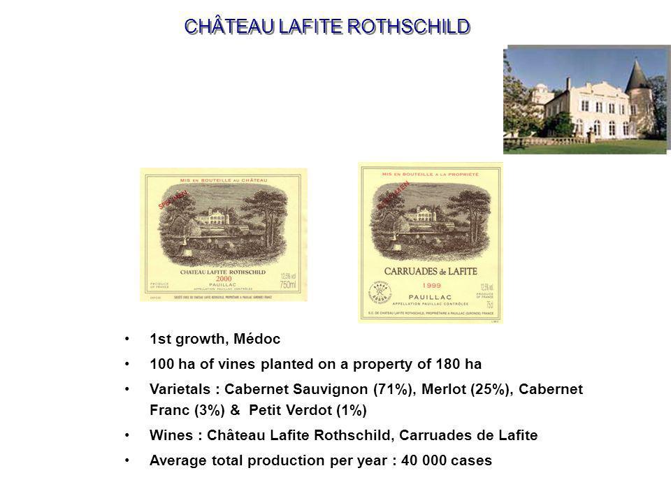 CHÂTEAU LAFITE ROTHSCHILD 1st growth, Médoc 100 ha of vines planted on a property of 180 ha Varietals : Cabernet Sauvignon (71%), Merlot (25%), Cabern