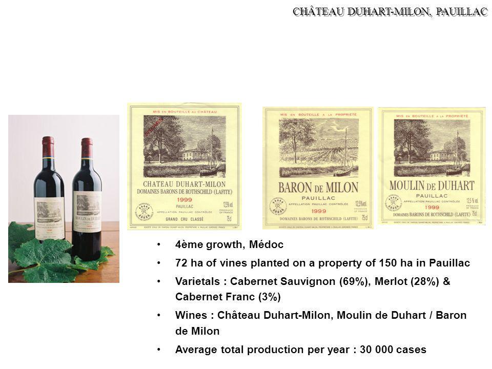 CHÂTEAU DUHART-MILON, PAUILLAC 4ème growth, Médoc 72 ha of vines planted on a property of 150 ha in Pauillac Varietals : Cabernet Sauvignon (69%), Mer