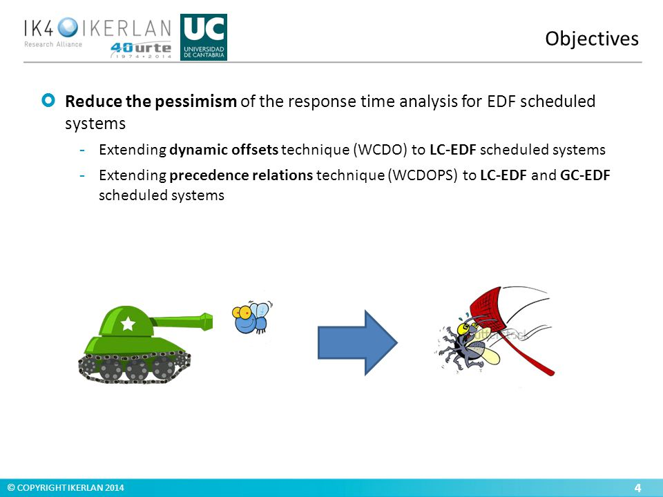 © COPYRIGHT IKERLAN 2014 Objectives  Reduce the pessimism of the response time analysis for EDF scheduled systems ­ Extending dynamic offsets technique (WCDO) to LC-EDF scheduled systems ­ Extending precedence relations technique (WCDOPS) to LC-EDF and GC-EDF scheduled systems 4