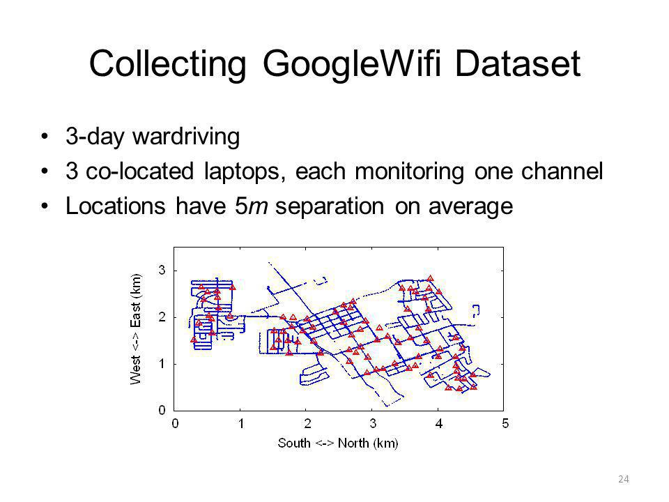 Collecting GoogleWifi Dataset 3-day wardriving 3 co-located laptops, each monitoring one channel Locations have 5m separation on average 24