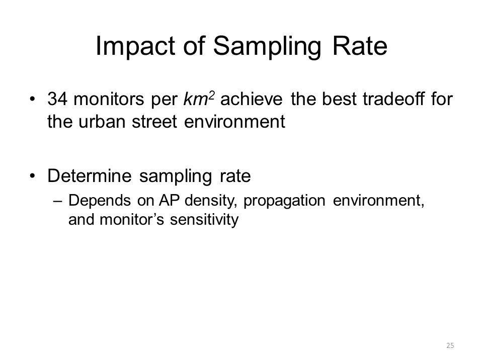 Impact of Sampling Rate 34 monitors per km 2 achieve the best tradeoff for the urban street environment Determine sampling rate –Depends on AP density, propagation environment, and monitor's sensitivity 25