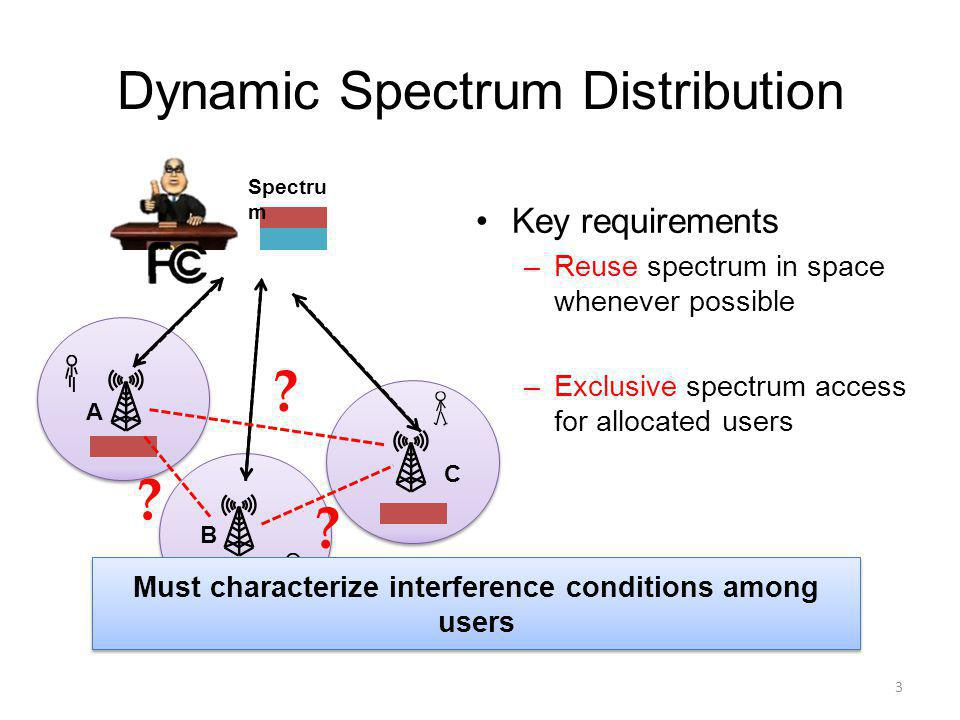 Dynamic Spectrum Distribution Key requirements – Reuse spectrum in space whenever possible – Exclusive spectrum access for allocated users 3 Spectru m .