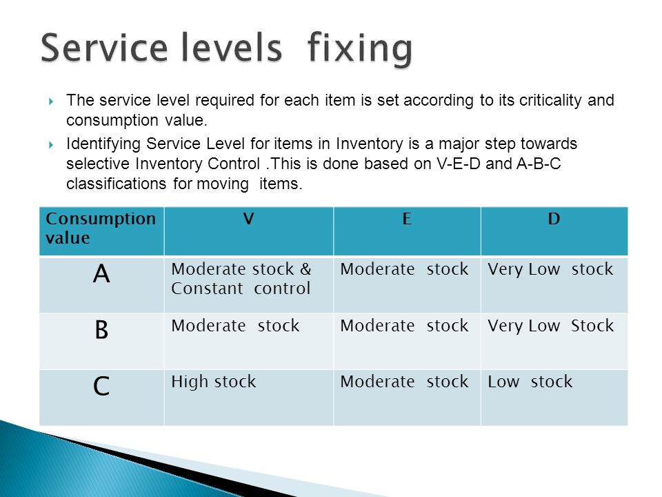  The service level required for each item is set according to its criticality and consumption value.