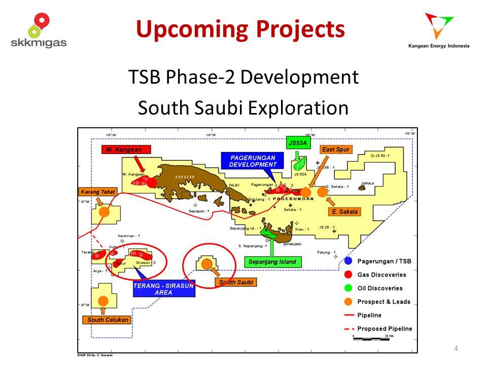 TSB Phase-2 Projects (Exploitation) 5