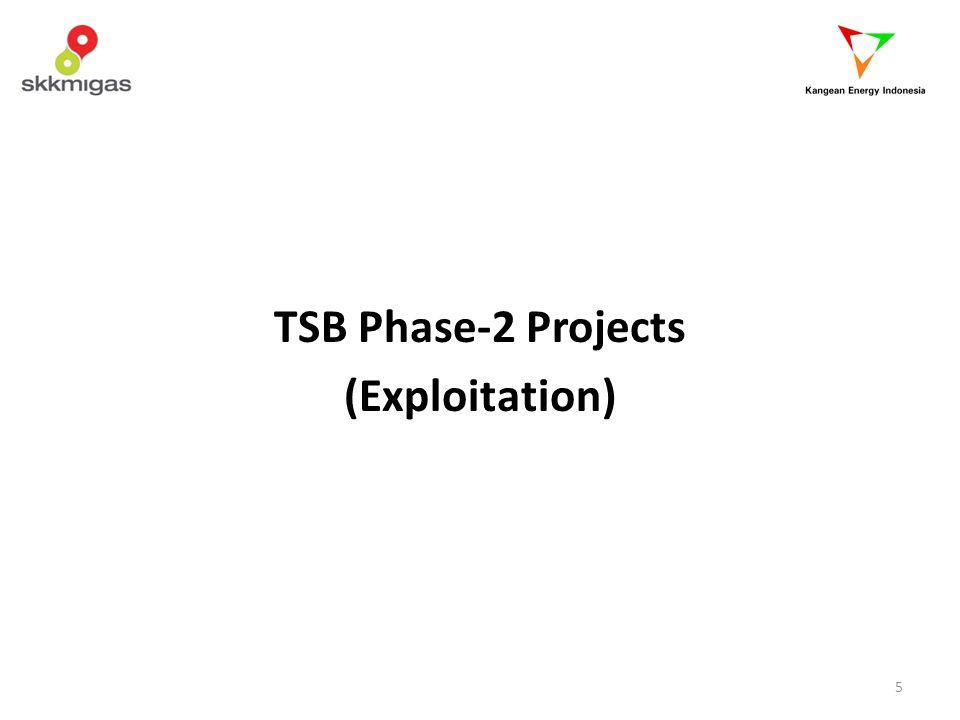 TSB Development Phase-1 Phase-2