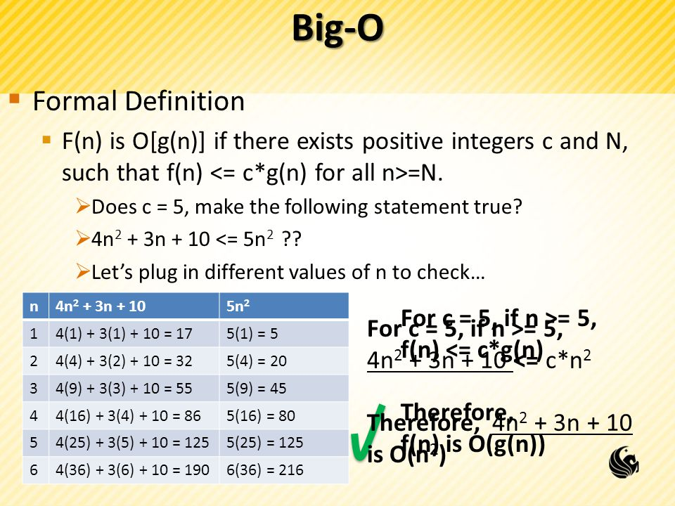 Big-O  Formal Definition  F(n) is O[g(n)] if there exists positive integers c and N, such that f(n) =N.