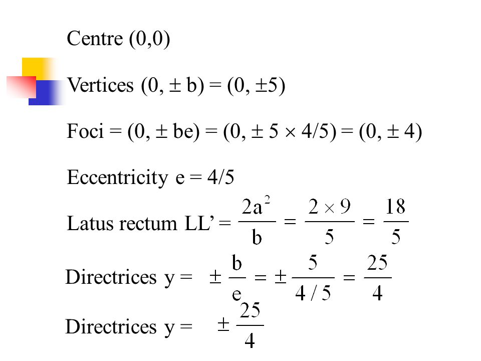 Centre (0,0) Vertices (0,  b) = (0,  5) Foci = (0,  be) = (0,  5  4/5) = (0,  4) Eccentricity e = 4/5 Latus rectum LL' = Directrices y =