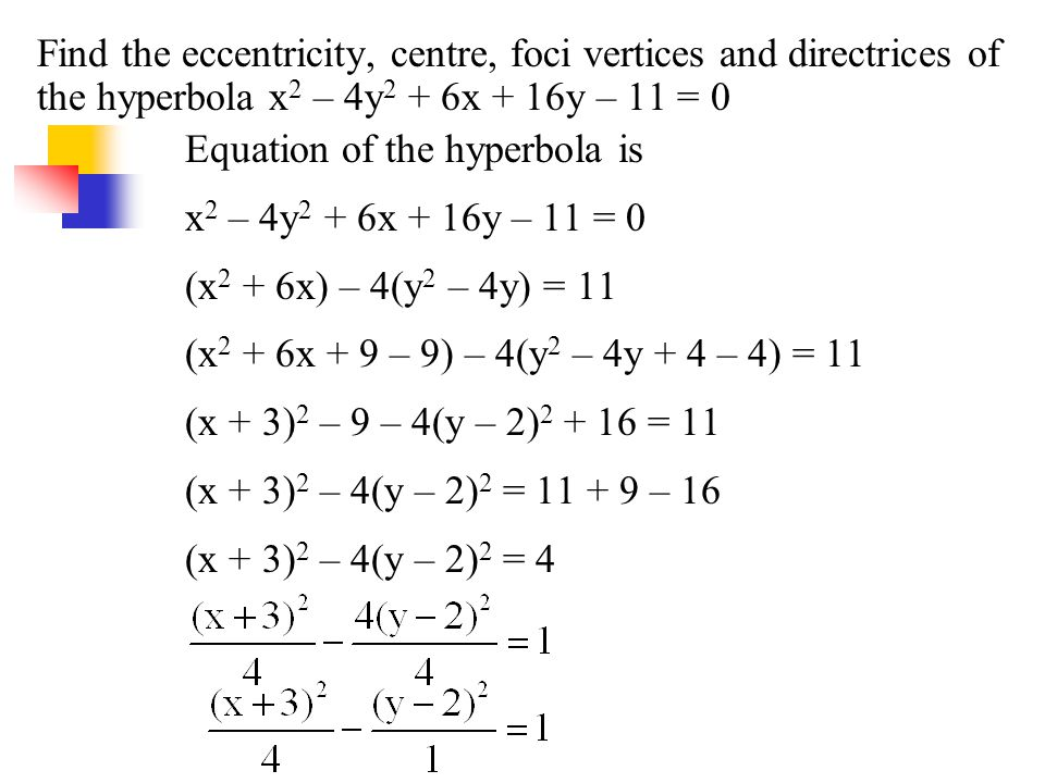 Equation of the hyperbola is x 2 – 4y 2 + 6x + 16y – 11 = 0 (x 2 + 6x) – 4(y 2 – 4y) = 11 (x 2 + 6x + 9 – 9) – 4(y 2 – 4y + 4 – 4) = 11 (x + 3) 2 – 9