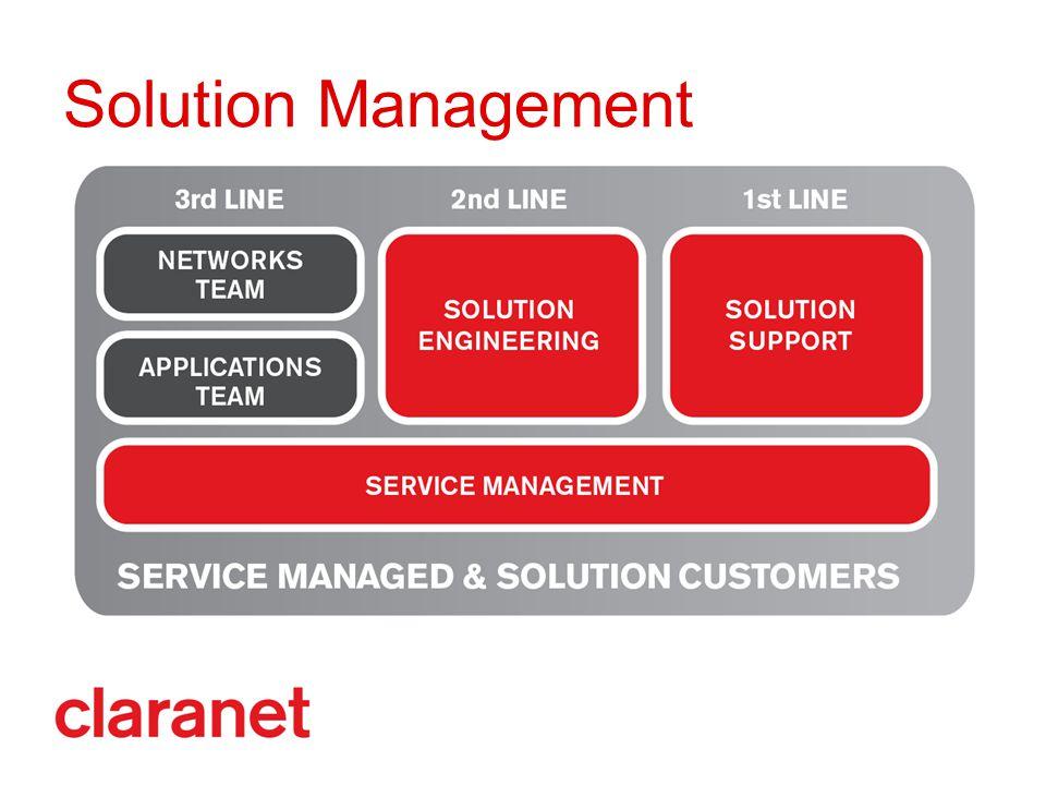 Solution Management